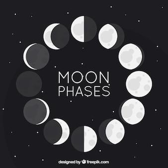 Fases de la luna plana