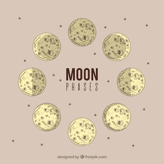 Fases lunares en diseño vintage