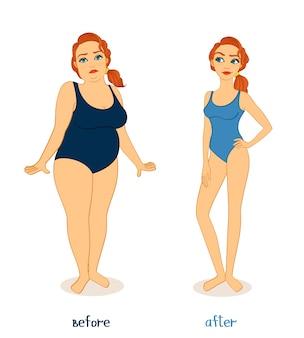 Figuras de mujer gordas y delgadas