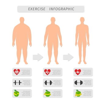 Fitness ejercicio progreso infografía diseño conjunto de elementos de fuerza de ritmo cardíaco y delgadez hombre silueta vector aislado ilustración