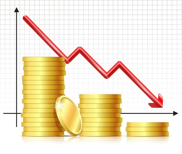 La flecha del gráfico cae y varias pilas de monedas de oro.