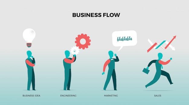 Flujo de negocios con personaje de negocios