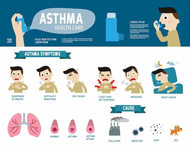 Folleto de folleto de volante de elementos de infografía de enfermedad de asma