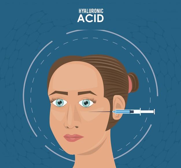 Folleto infográfico de inyección de relleno de ácido hialurónico