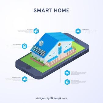 Fondo de casa inteligente con dispositivo móvil