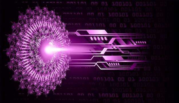 Fondo de concepto de tecnología futura del circuito cibernético de ojo morado