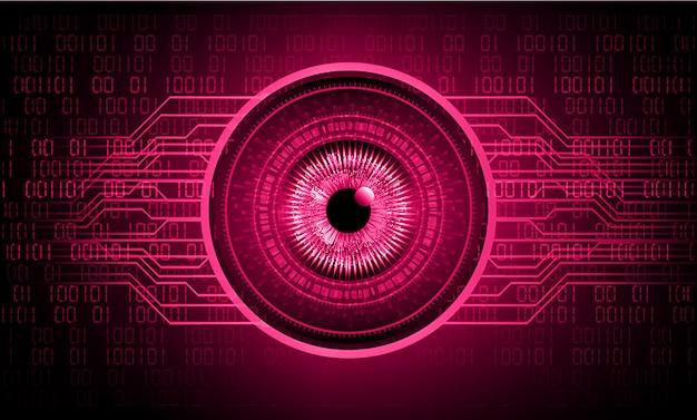 Fondo de concepto de tecnología futura de cyber circuito de ojo rosado