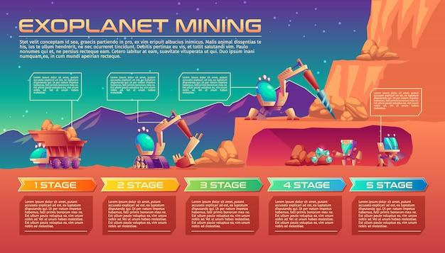 Fondo de dibujos animados de minería exoplaneta con elementos para infografía, línea de tiempo con etapas.