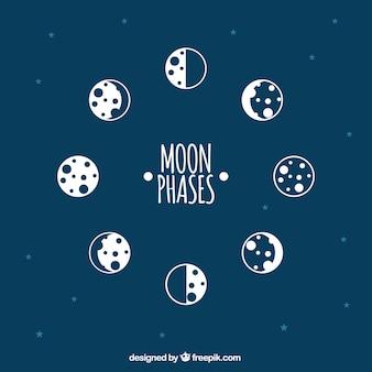 Fondo de fases de la luna