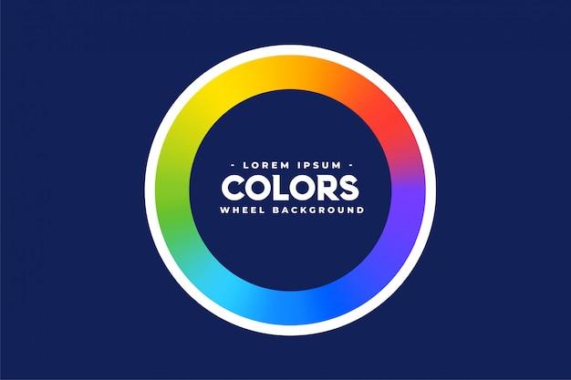 Fondo de marco de círculo de color de arco iris