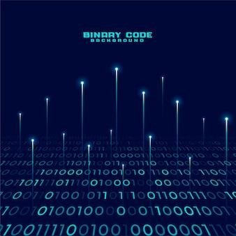 Fondo de números de código binario digital