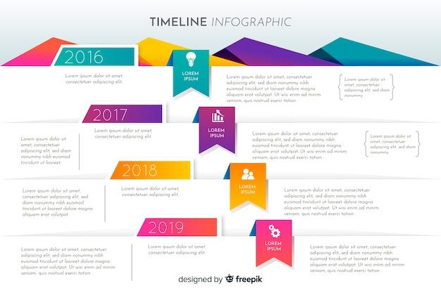 Fondo plano infografía con línea temporal