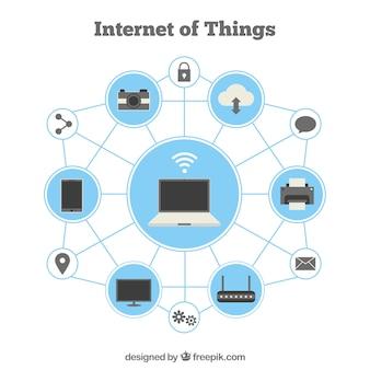 Fondo de red con dispositivos