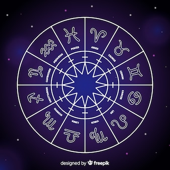 Fondo de rueda del horóscopo con fondo del espacio