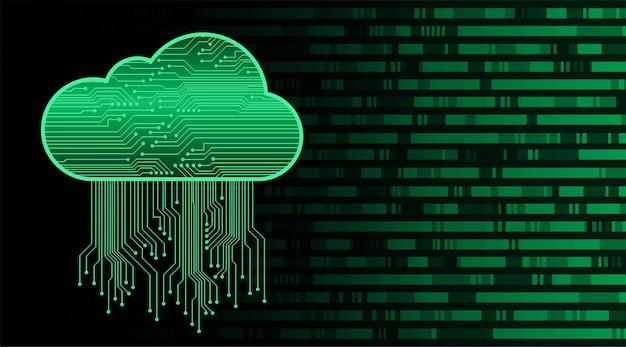 Fondo de seguridad cibernética de la red de huellas digitales