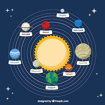 Fondo de sistema solar
