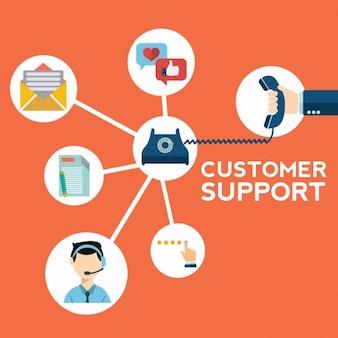 Fondo de soporte al cliente