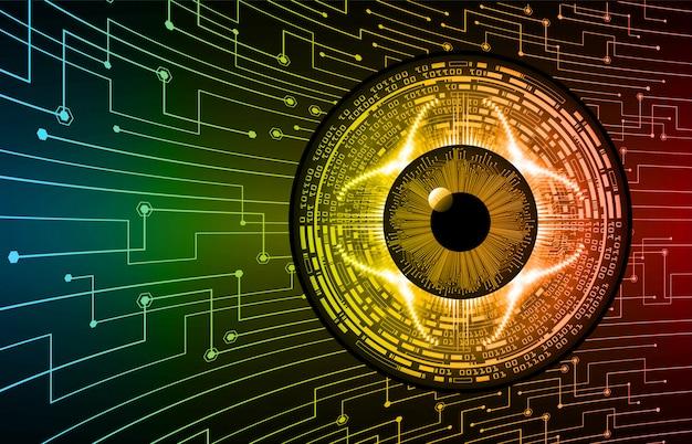 Fondo de tecnología futura de circuito cibernético de ojos rojos azul verde