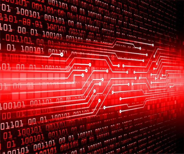 Fondo de tecnología futura de circuito cibernético rojo