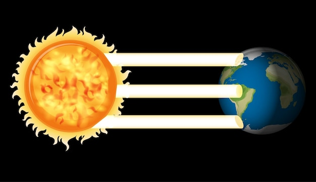 Formación de día y de noche con la luz del sol a la tierra en negro.