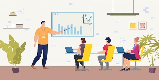 Formación empresarial o cursos planos