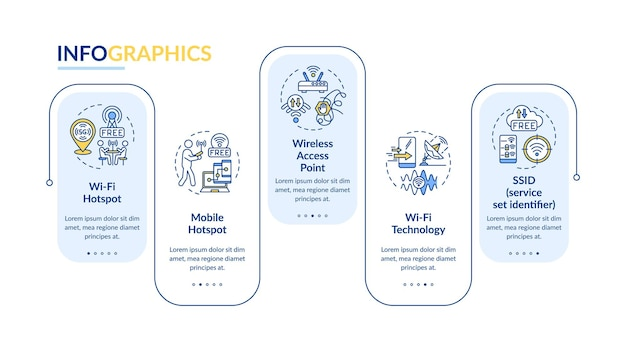 Formas de conexión a internet plantilla de infografía vectorial. elementos de diseño de esquema de presentación de red global. visualización de datos con 5 pasos. gráfico de información de la línea de tiempo del proceso. diseño de flujo de trabajo con iconos de línea