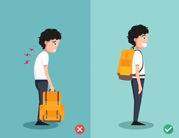 Formas incorrectas y correctas para la ilustración de mochila de pie