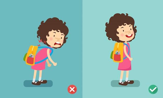 Formas incorrectas y correctas para la ilustración de pie de mochila, vector