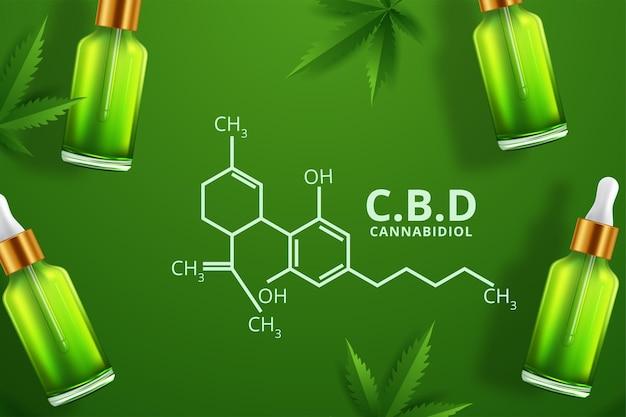 Fórmula química de la marihuana cbd