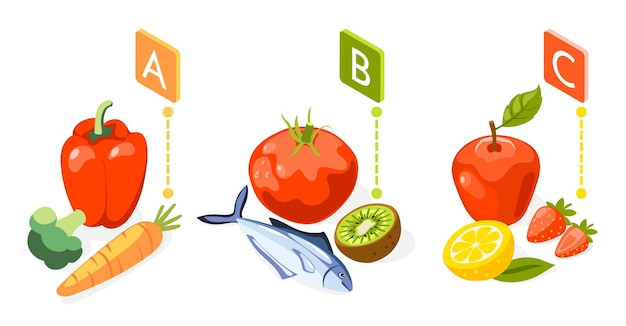 Fortalecimiento de fondo de color isométrico de inmunidad con vitaminas que se encuentran en ciertas frutas y verduras ilustración