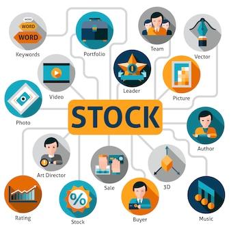 Foto y vector stock concept