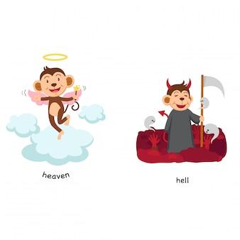 Frente al cielo y al infierno.