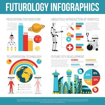 Futurología plana infografía