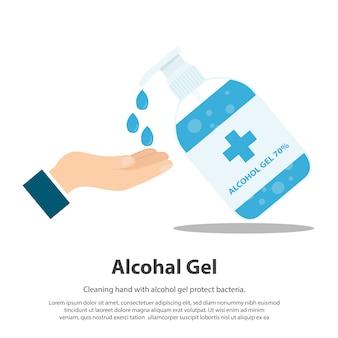 Gel de alcohol gel de lavado de manos gel de lavado de manos y bacterias