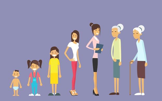 Generación de mujeres de infantil a mayor, concepto de edad