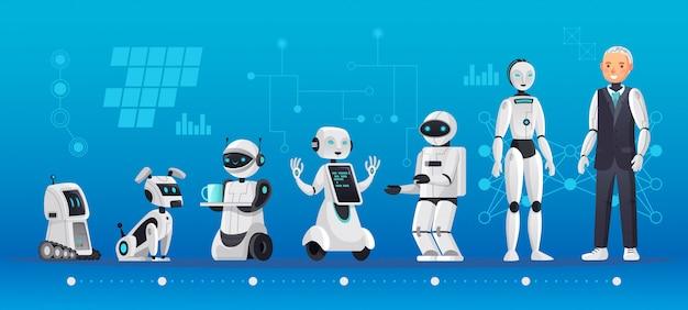 Generaciones de robots, evolución de ingeniería robótica, tecnología de robots ai y dibujos animados de generación de computadora humanoide