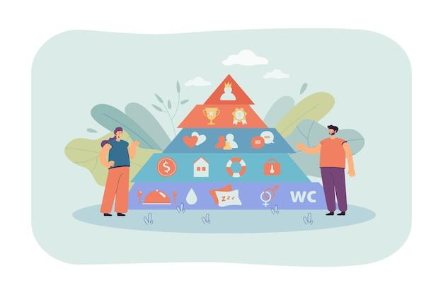 Gente diminuta con la pirámide de necesidades básicas de maslow