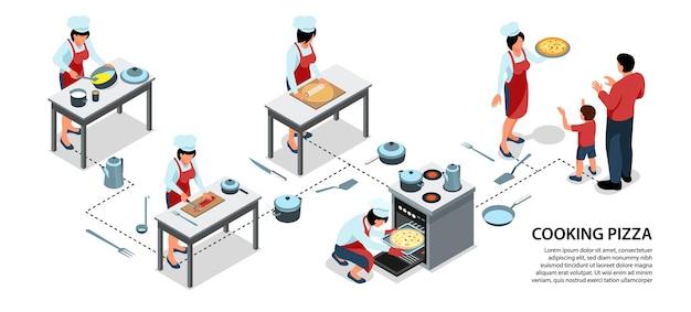 Gente isométrica cocinando pizza infografía.