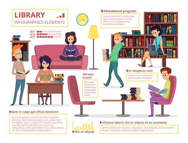 Gente leyendo libros en la biblioteca de infografía.