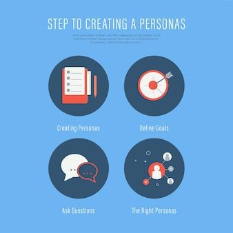 Gente que crea el comprador personas pasos infografía.