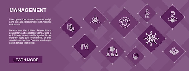 Gestión de banner 10 iconos concept.manager, control, organización, presentación iconos simples