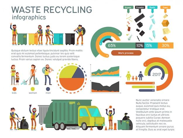 Gestión de residuos y recogida de basura para reciclaje infografía vectorial.