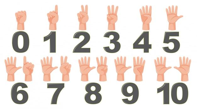 Gesto de dedo cuenta matematica