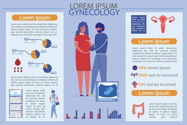 Ginecología de embarazadas disponible en tablas y gráficos