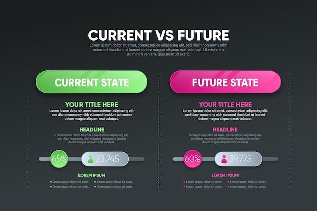 Gradiente ahora vs estilo de infografía futuro