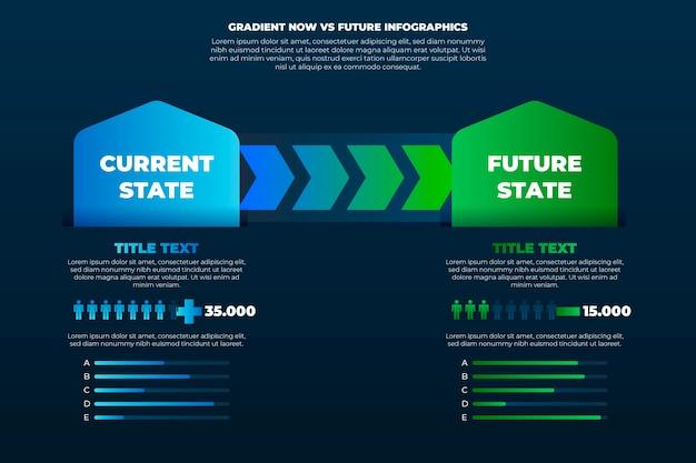 Gradiente ahora vs infografías futuras