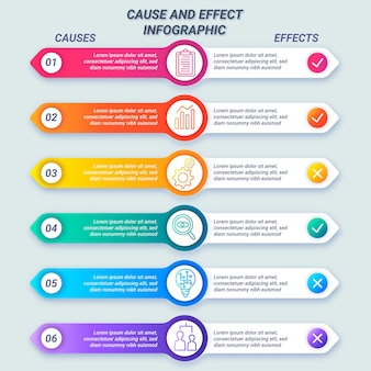 Gradiente causa y efecto infografía