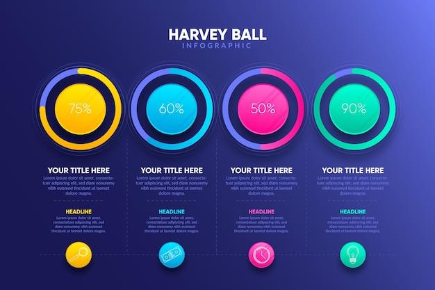 Gradiente harvey ball infografía
