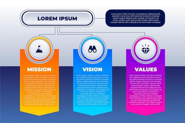 Gradiente nuestra infografía de misión con detalles