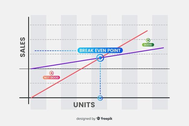 Gráfica de punto de equilibrio